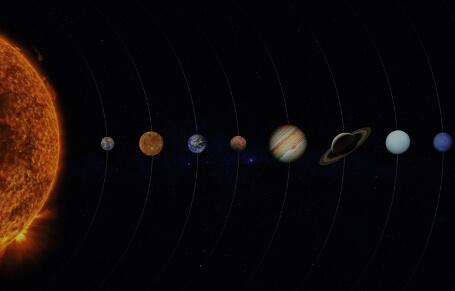 Destructive Planetary Combination